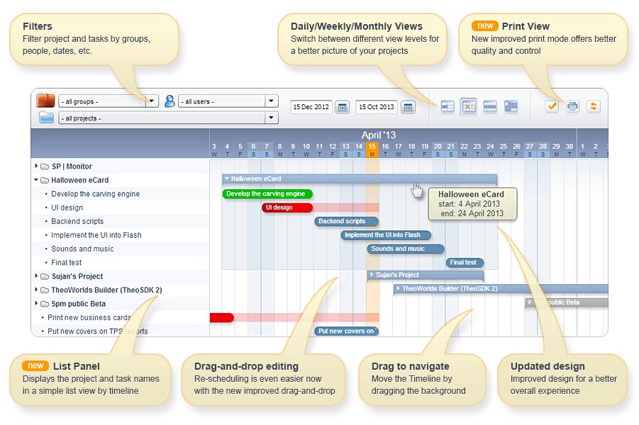 5pm help timeline view gantt chart